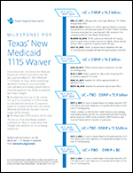 Milestones for Texas' New Medicaid 1115 Waiver