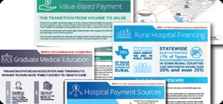 Hospital Financing 101