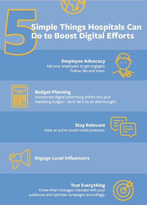 chart of 5 simple things hospitals can do to boost digital efforts