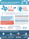 a small image of the Mental Health Parity infographic
