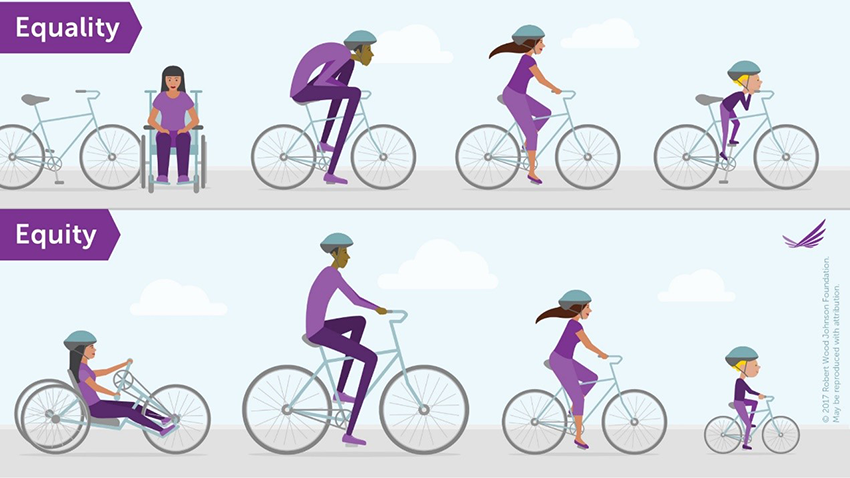 illustration of four differently-sized and differently-abled people provided with the identical bike, which at least one person is unable to ride, and a second version with the same people, each with a bike sized/enabled to fit each person